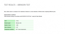 Airslide Abrasion Test Results